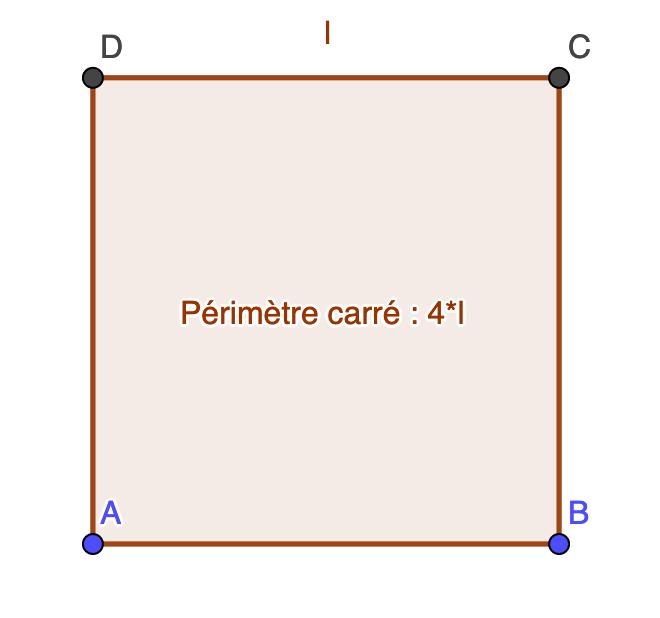 Formule calcul périmètre d'un carré