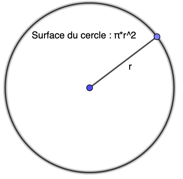 Formule de calcul de la surface cercle