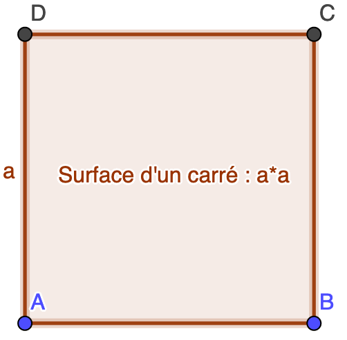 Formule de calcul de la surface d'un carré.